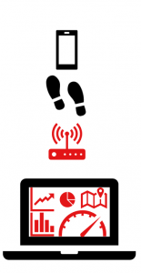 Analytische Auswertung der Wi-Fi-Services
