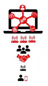 WLAN-Lösung für Service Provider und Carrier